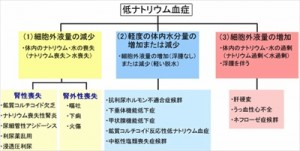 http://www.white-family.or.jp/htm/topic/topic_219.htm