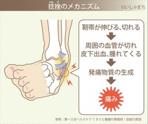 http://www.ishamachi.com/?p=14464